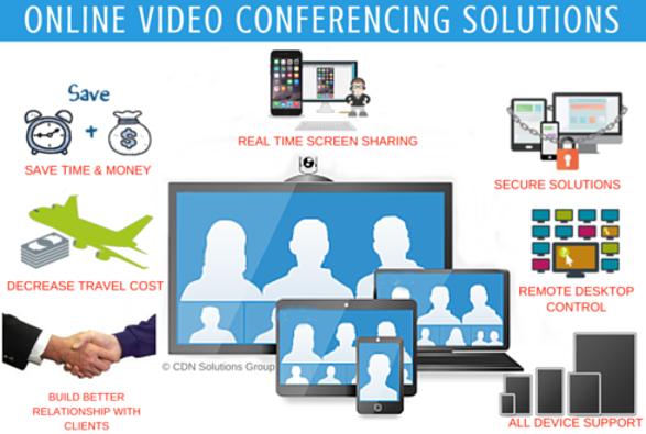Videokonferenčné riešenia