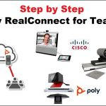 Ako aktivovať licenciu pre RealConnect for MS Teams službu